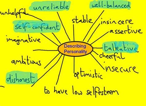 50 Descriptive Essay Topics Reading and Writing Resouces